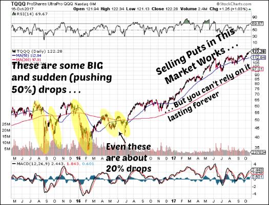 Etf option trading strategies